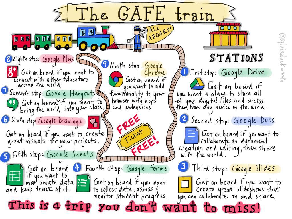 gafe-train-fi
