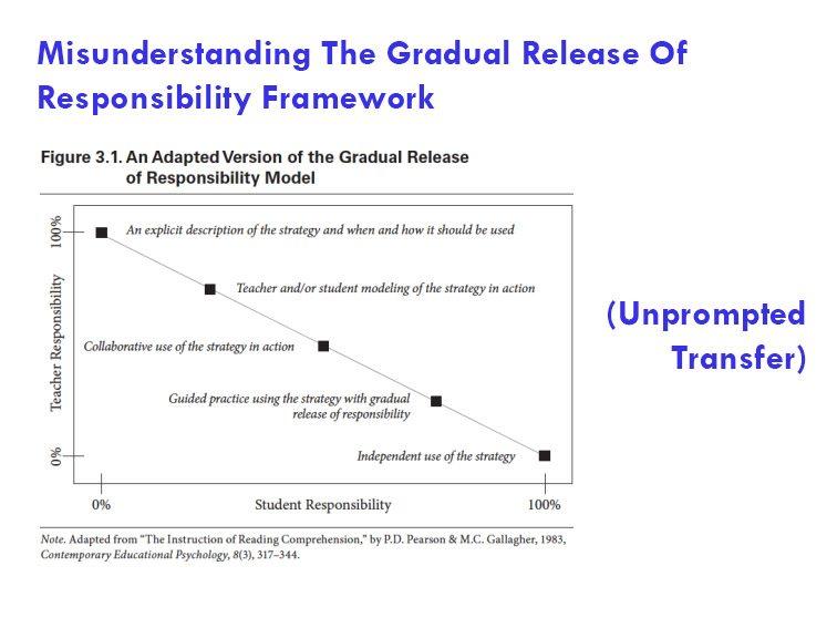 Misunderstanding The Gradual Release Of Responsibility Framework