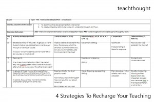 strategies-recharge-teaching