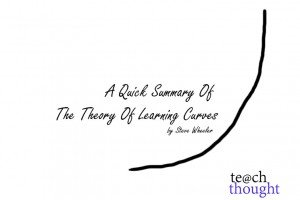 theory-learning-curves