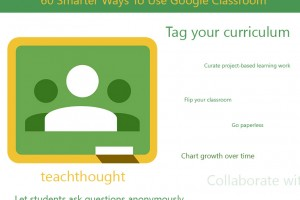 ways-to-use-google-classroom