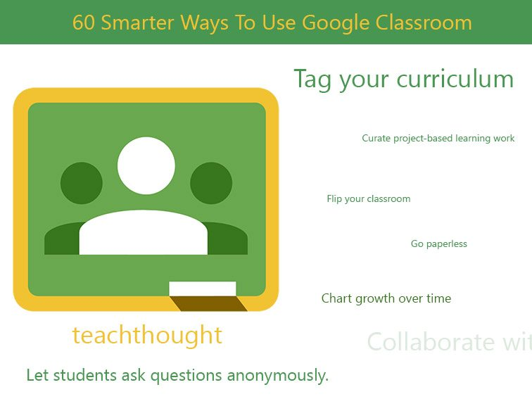 Waystousegoogleclassroomjpg - Project based learning lesson plan template