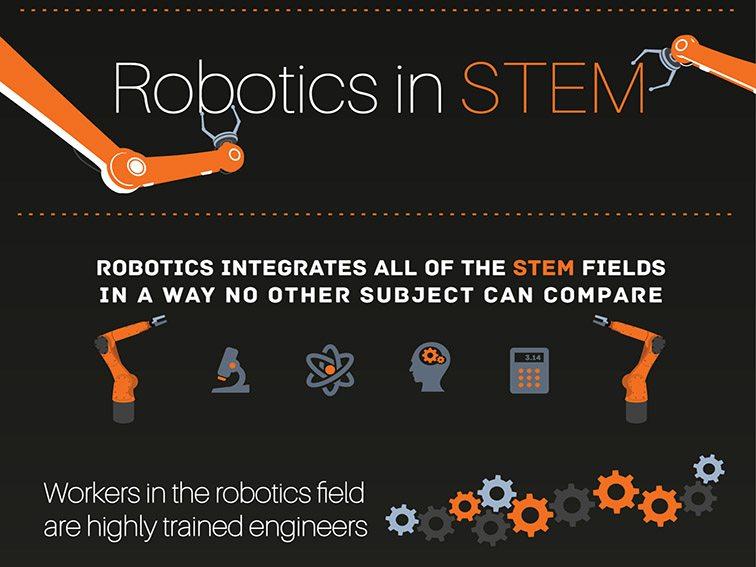 robotics-stem-fi
