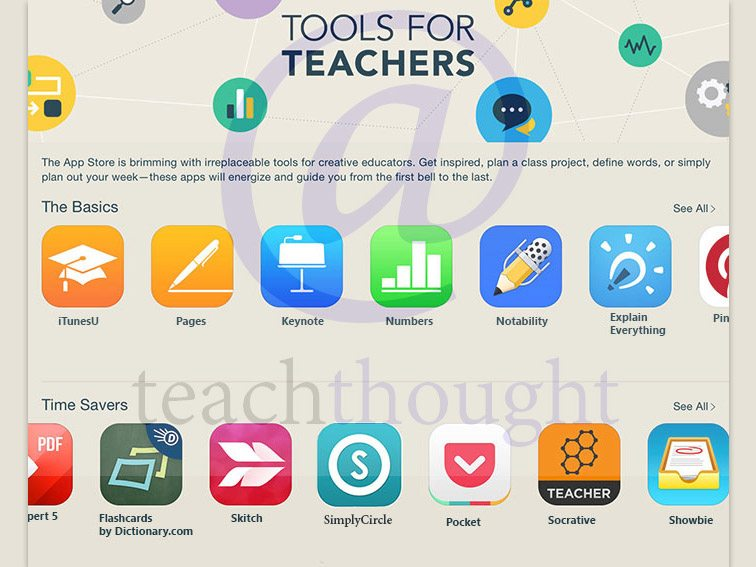 best-organization-apps-for-teachers-fi