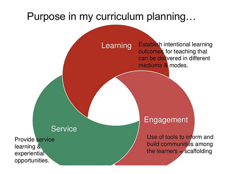 purpose of my curriculum planning