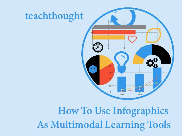 multimodal learning Multimodal and multitask deep learning almost multimodal learning model here we are again we already have four tutorials on financial forecasting with artificial neural networks where we.