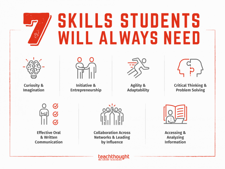 7 Skills Students Will Always Need: Future-Proofing School