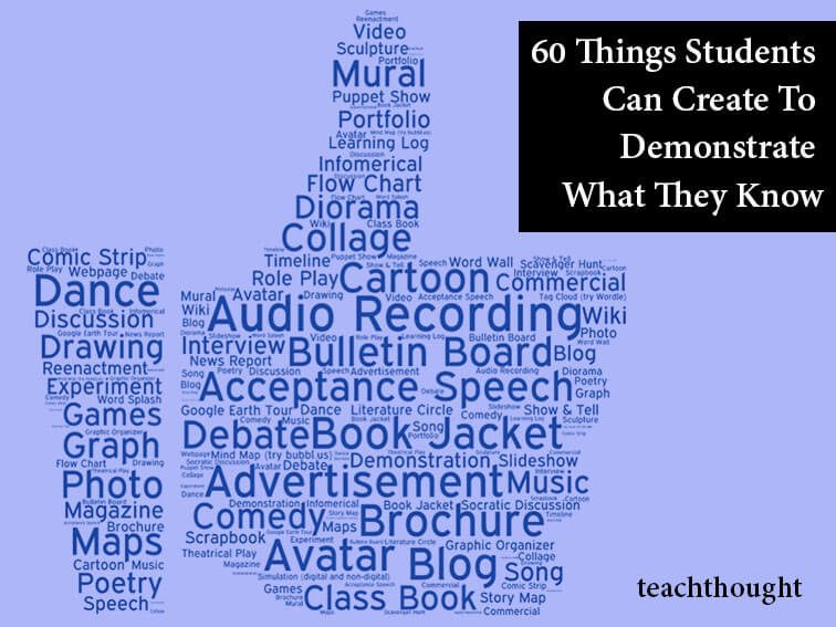 How Do We Show Students Who They Could >> 100 Things Students Can Create To Demonstrate What They Know