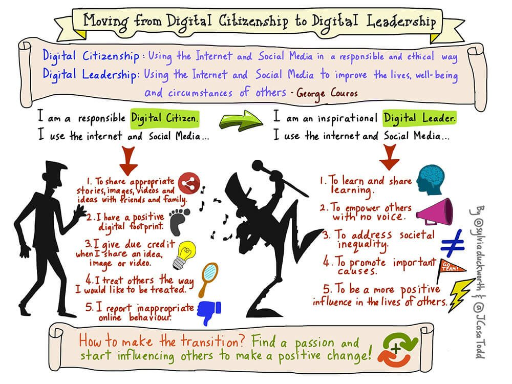 Moving Students From Digital Citizenship To Digital Leadership