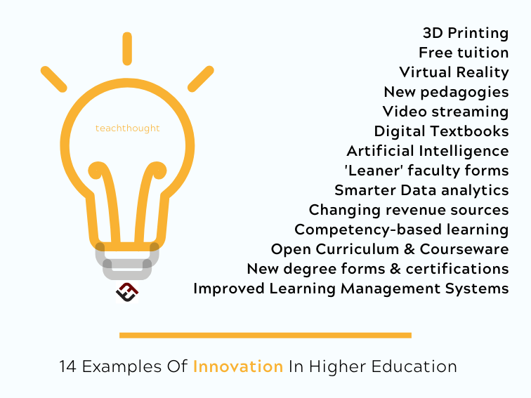 Examples of Innovation in Higher Education