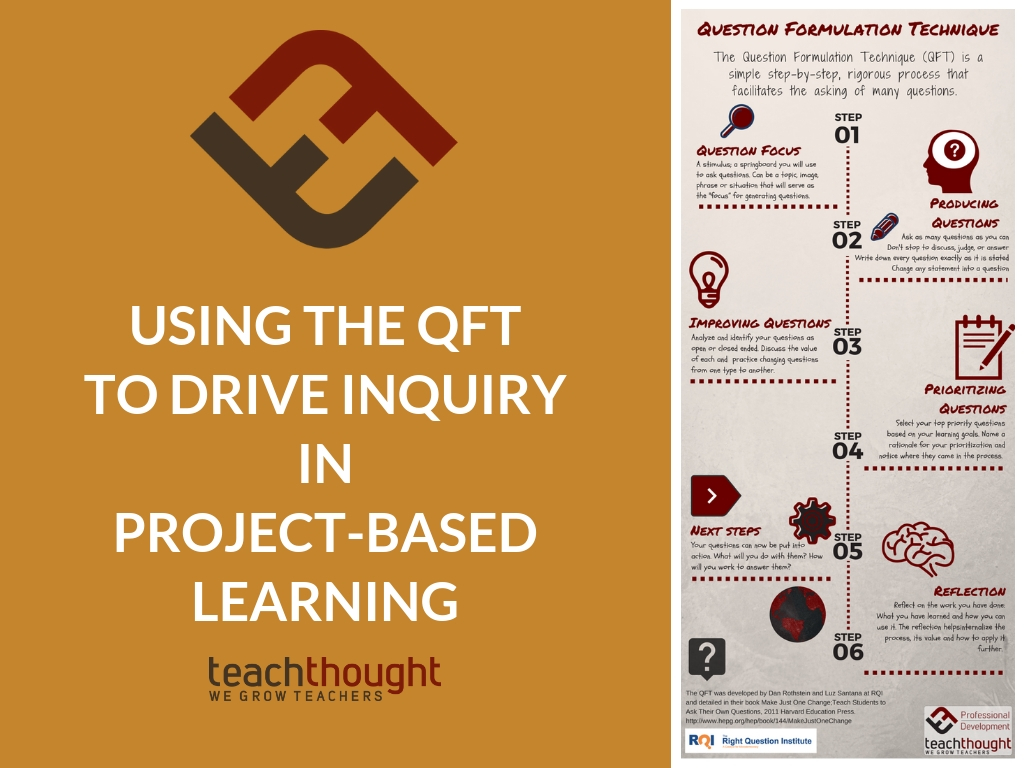 Using The QFT To Drive Inquiry In Project-Based Learning -