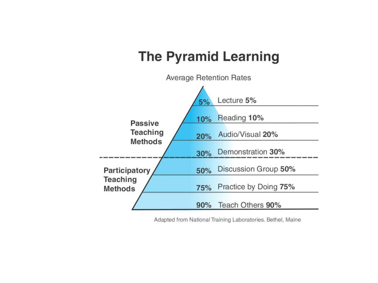 pyramid-learningc