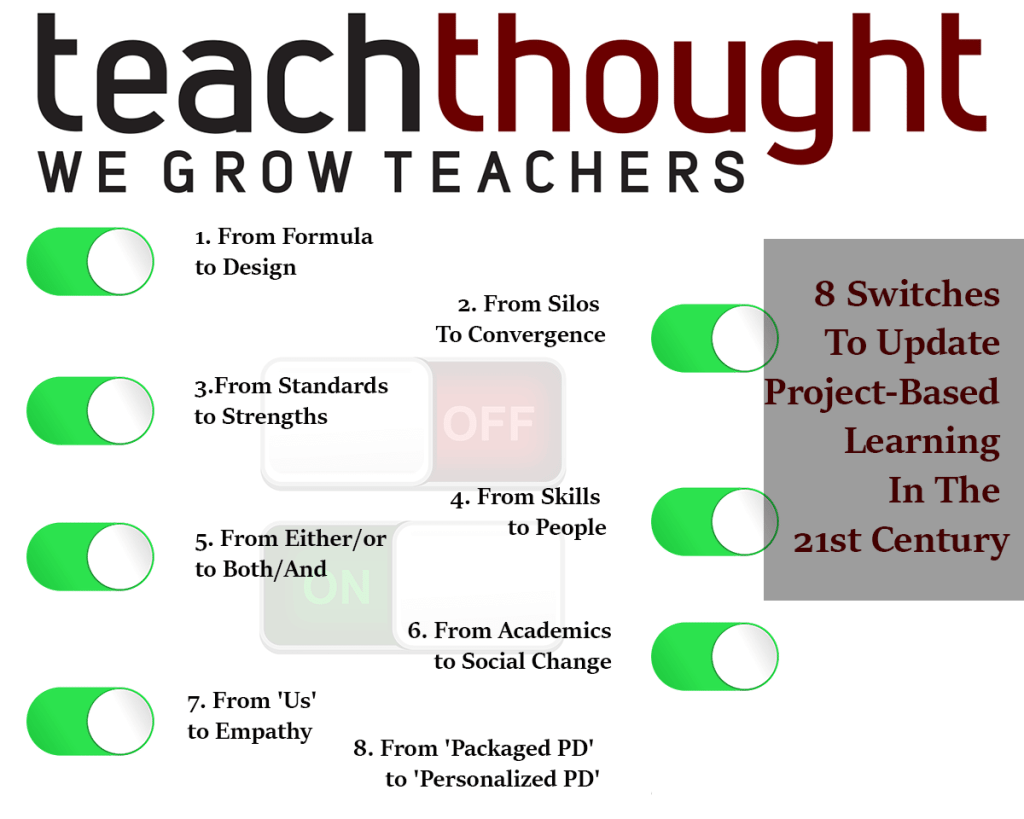 8 Switches To Update Project-Based Learning In The 21st Century