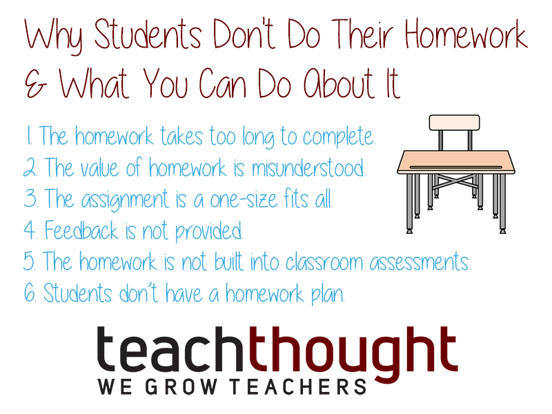 why students don t do their homework and what you can do about it  why students don t do their homework and what you can do about it