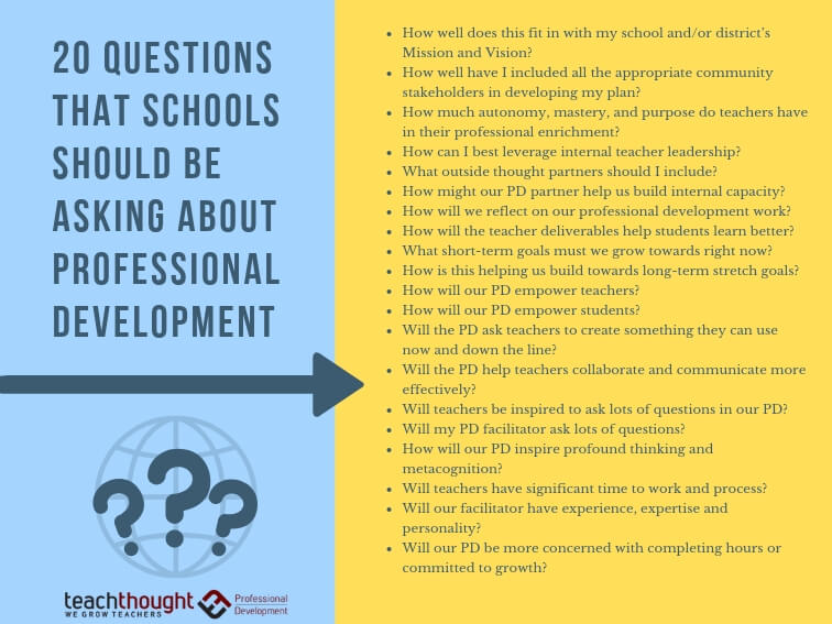 20 Questions That Schools Should Ask About Professional Development