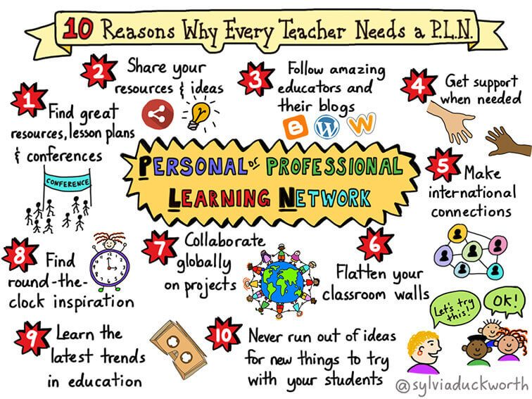 10 Reasons Every Teacher Needs A Professional Learning Network