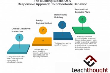 school-behavior-plan-c