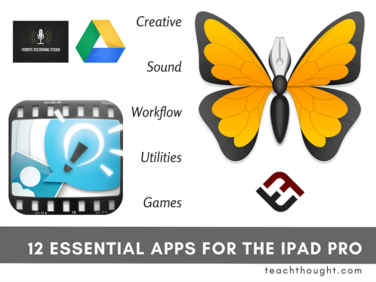12 Essential Apps For The iPad Pro -