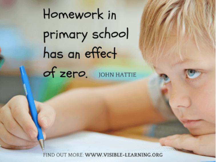 homework should be limited essay