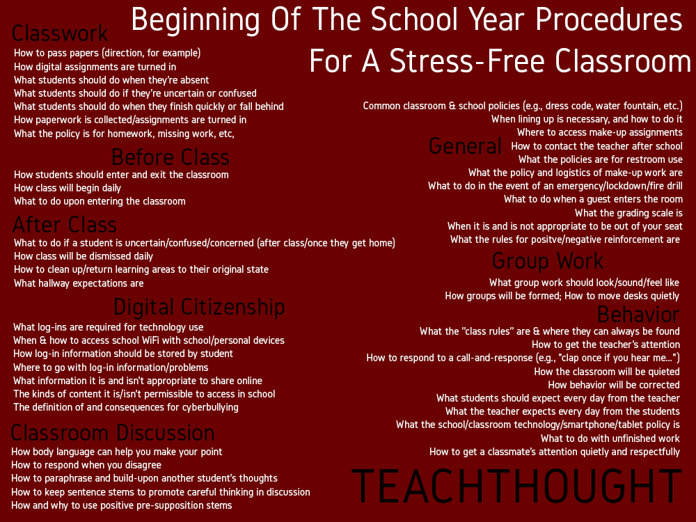 50 Beginning Of The School Year Procedures For A Stress-Free Classroom