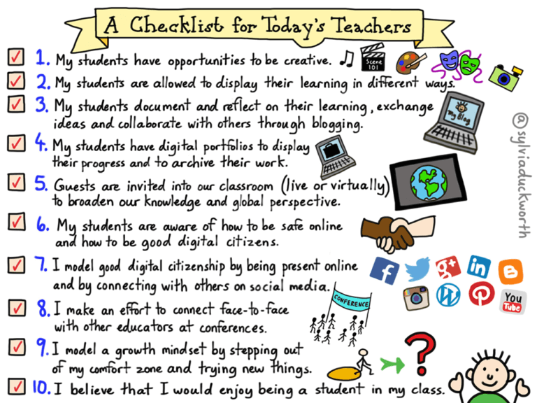From Creativity To Assessment, A Checklist For Teachers Today