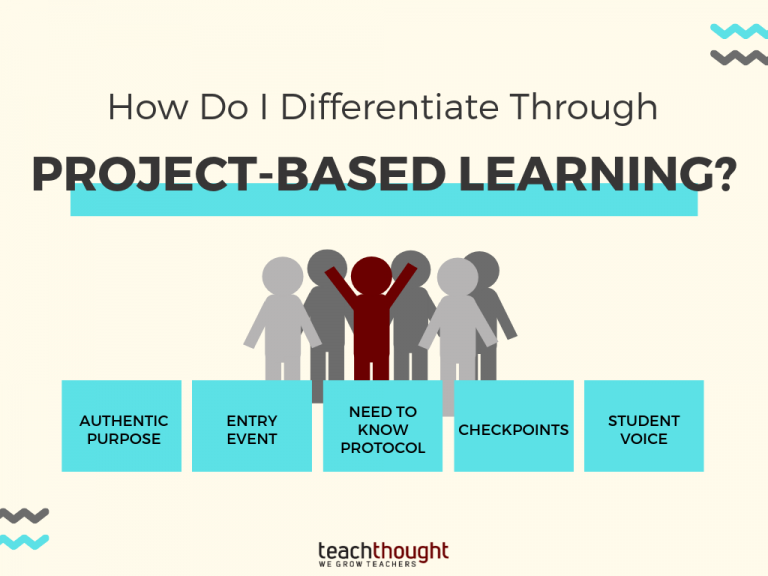 How Do I Differentiate Through Project-Based Learning?