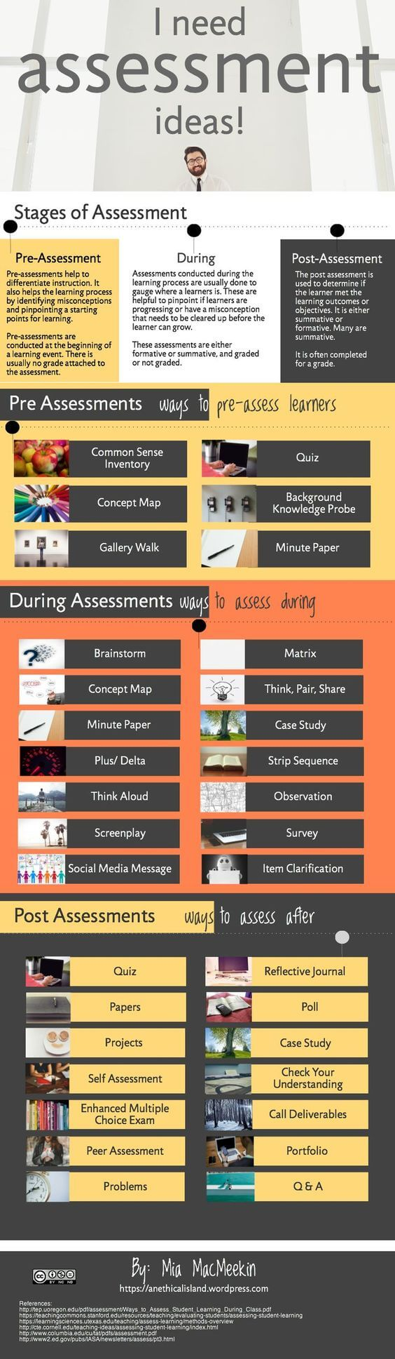 assessmentideas