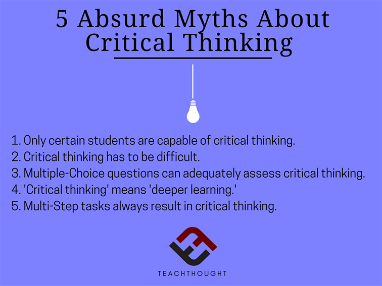 about critical thinking Critical thinking is the ability to think clearly and rationally about what to do or what to believe it includes the ability to engage in reflective and independent.