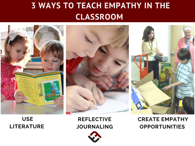 A Quick-Guide To Teaching Empathy In The Classroom