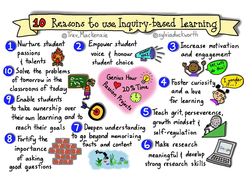 Benefits Of Inquirybased Learning   Benefits Of Inquirybased Learning