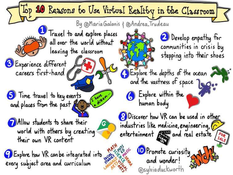 10 Reasons To Use Virtual Reality In The Classroom -