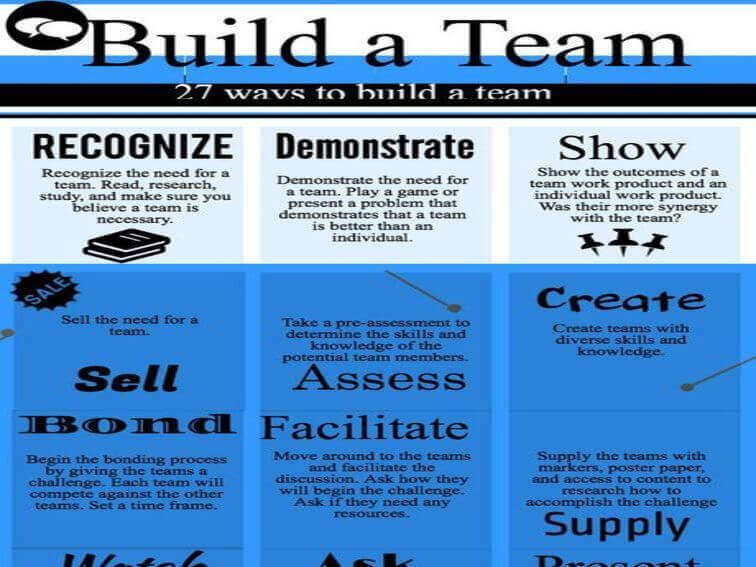 More Teamwork, Less Group Work: 27 Ways To Build A Team