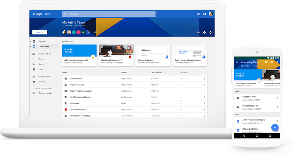 8 Google Drive Sync Tools To Access All Of Your Files On All