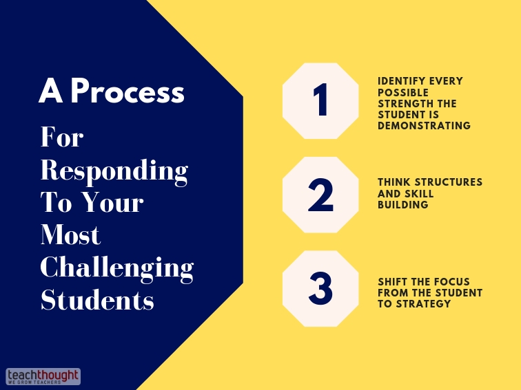 a process for responding to your most challenging students