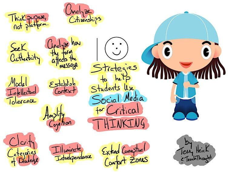 critical thinking cartoons