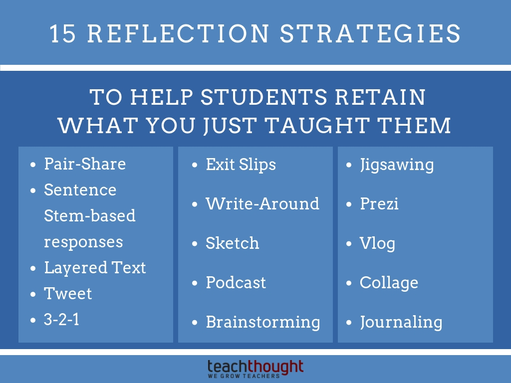 15 Reflection Strategies To Help Students Retain What You Just Taught Them