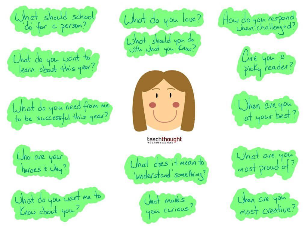 12 questions to ask your students on the first day of school for Things to ask when building a house