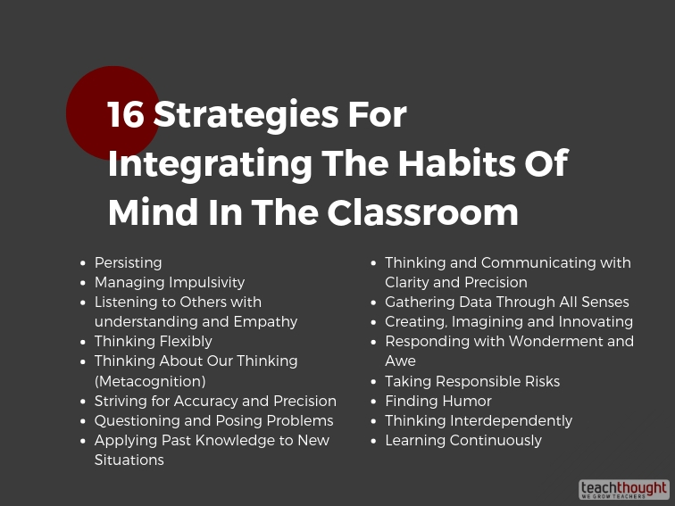 16 Strategies For Integrating The Habits of Mind In The