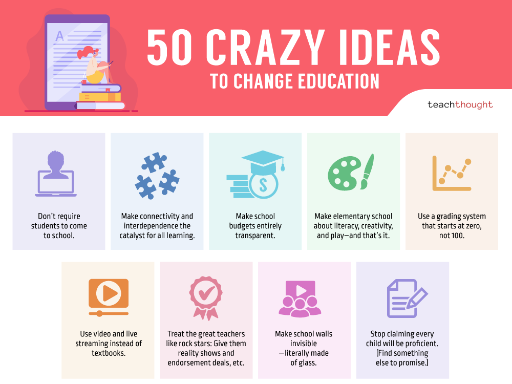 50 Crazy Ideas To Change Education