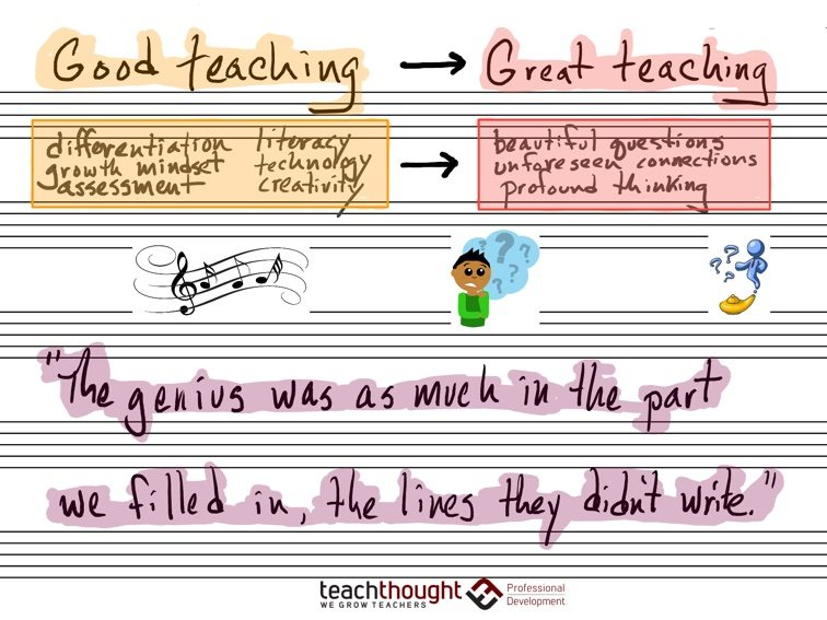 Good Teachers Stick To The Lines, Great Teachers Inspire New Lines