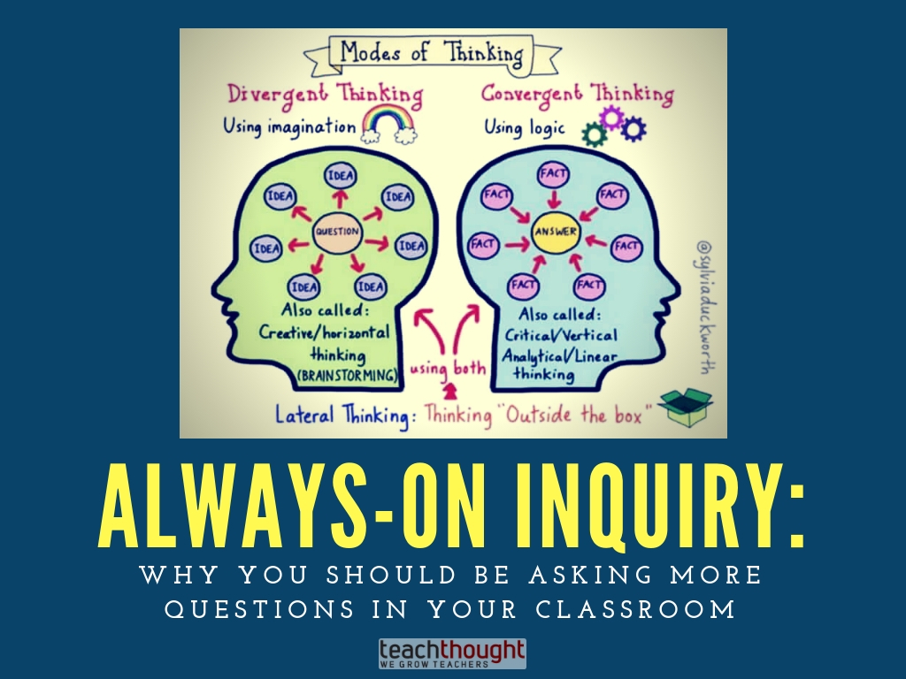 The Benefits Of Inquiry-Based Learning