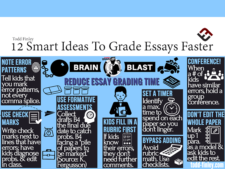 grade essays faster Les perelman, a now retired former director of writing for mit, has long been against the idea of using machines to grade essays i'm a skeptic, he told the new york times in 2012 — and now he's built his own machine to prove his skepticism right called the babel generator — short for basic.
