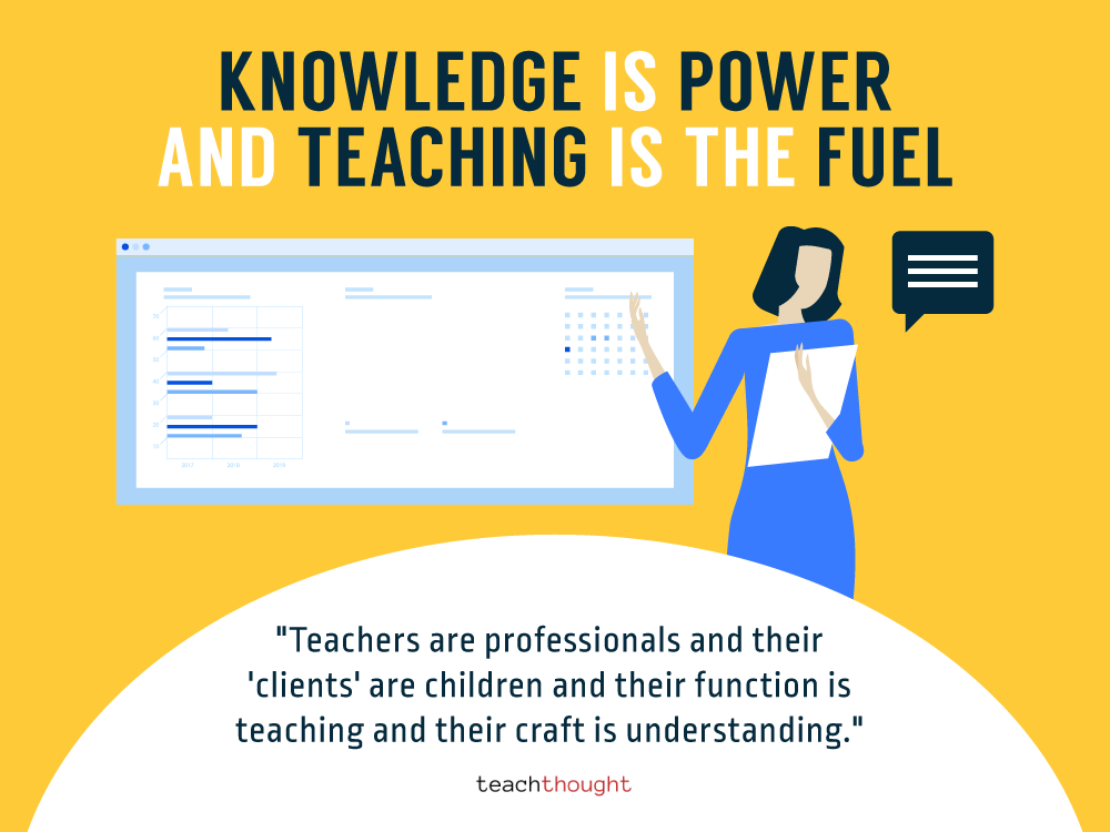 Knowledge Is Power And Teaching Is Fuel