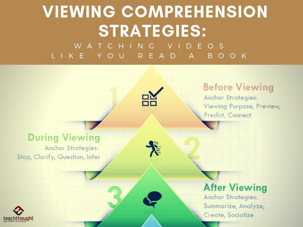 viewing comprehension strategies: watching videos like you read a book