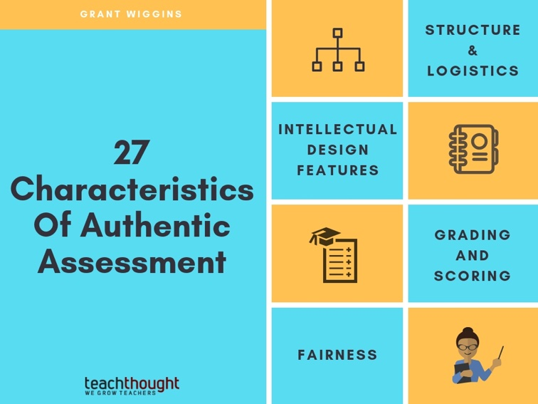 27 Characteristics Of Authentic Assessment
