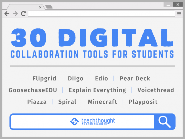 30 Of The Best Digital Collaboration Tools For Students