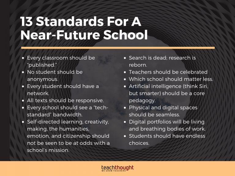 13 Standards For A Near-Future School