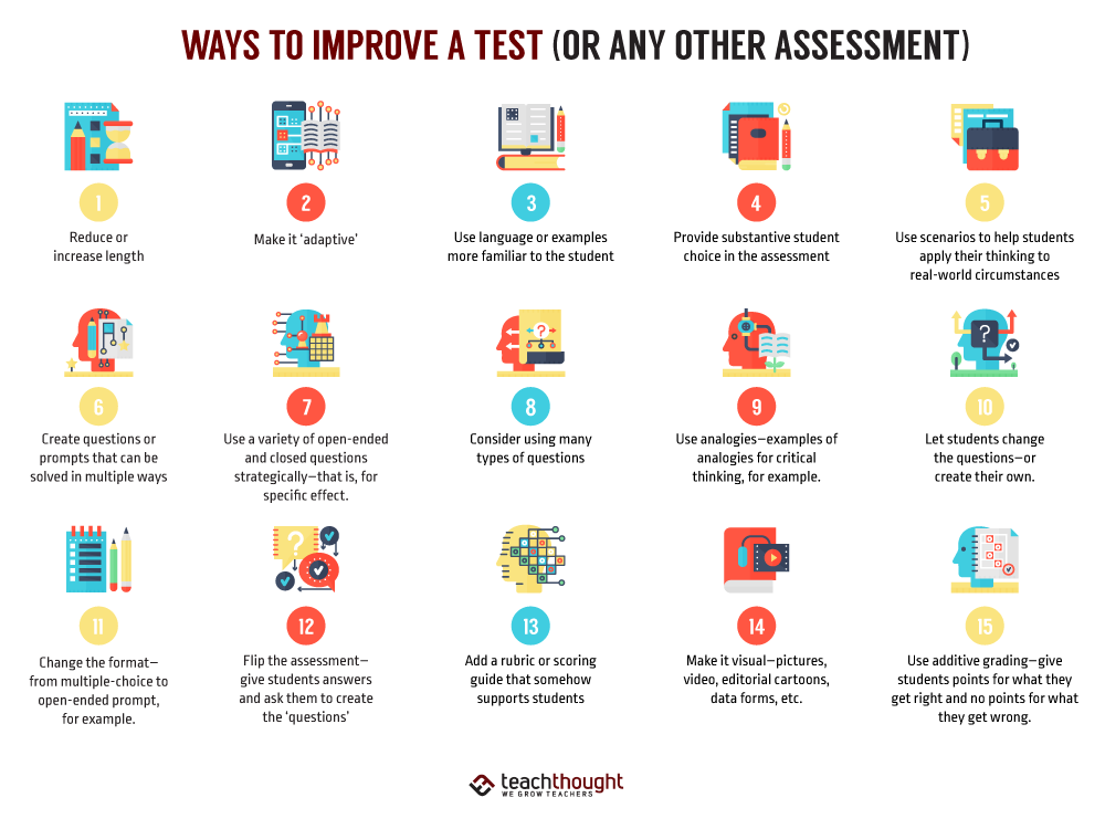 20 Ways To Improve A Test, Quiz, Or Other Assessment