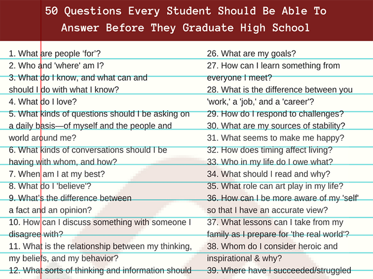 50 Questions Every Student Should Be Able To Answer Before ...