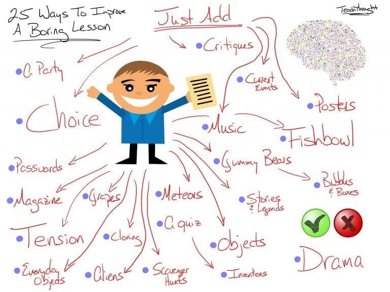 25 Tricks To Improve A Boring Lesson